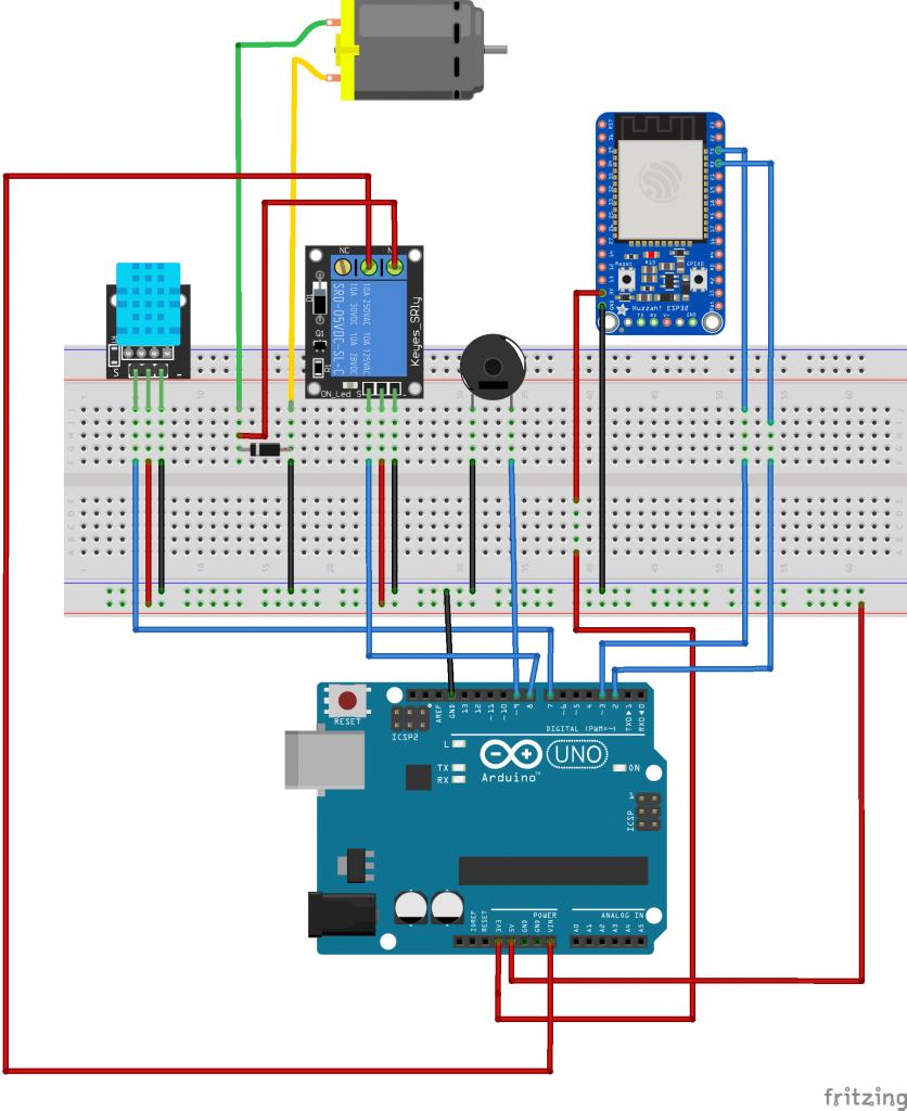 Nebul.IoT Wiring