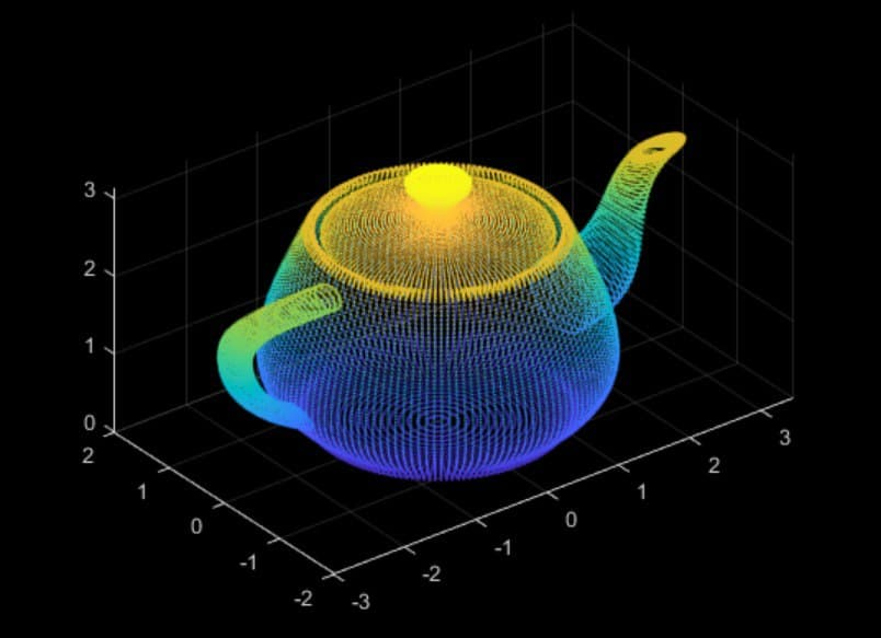 Point cloud teapot Utah