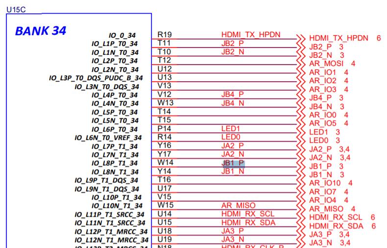 FPGA pins schematics